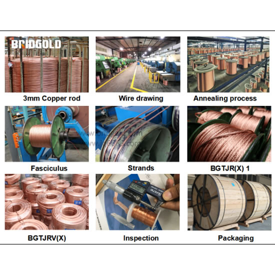 Production Process of Copper Stranded Wire